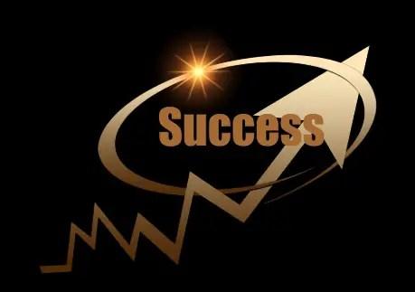 Training For Customer Success