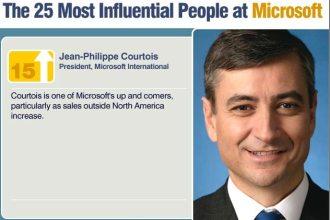 Jean Philippe Courtois Microsoft juuchini