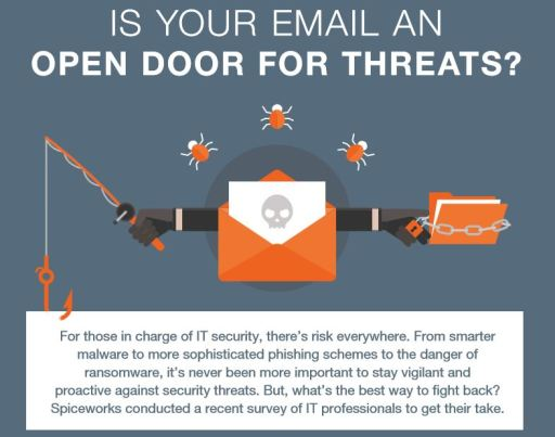 Mimecast Email Security Tips 1 JUUCHINI