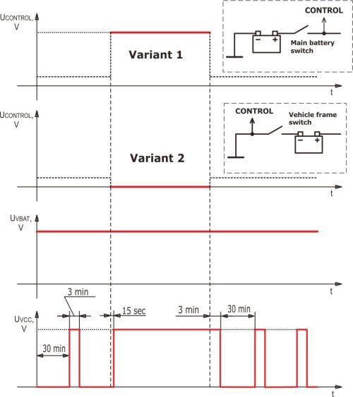 small resolution of timing diagram and connection of s6 pt 01