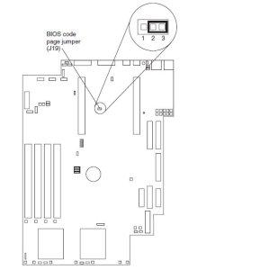 xseries330 switchplaca