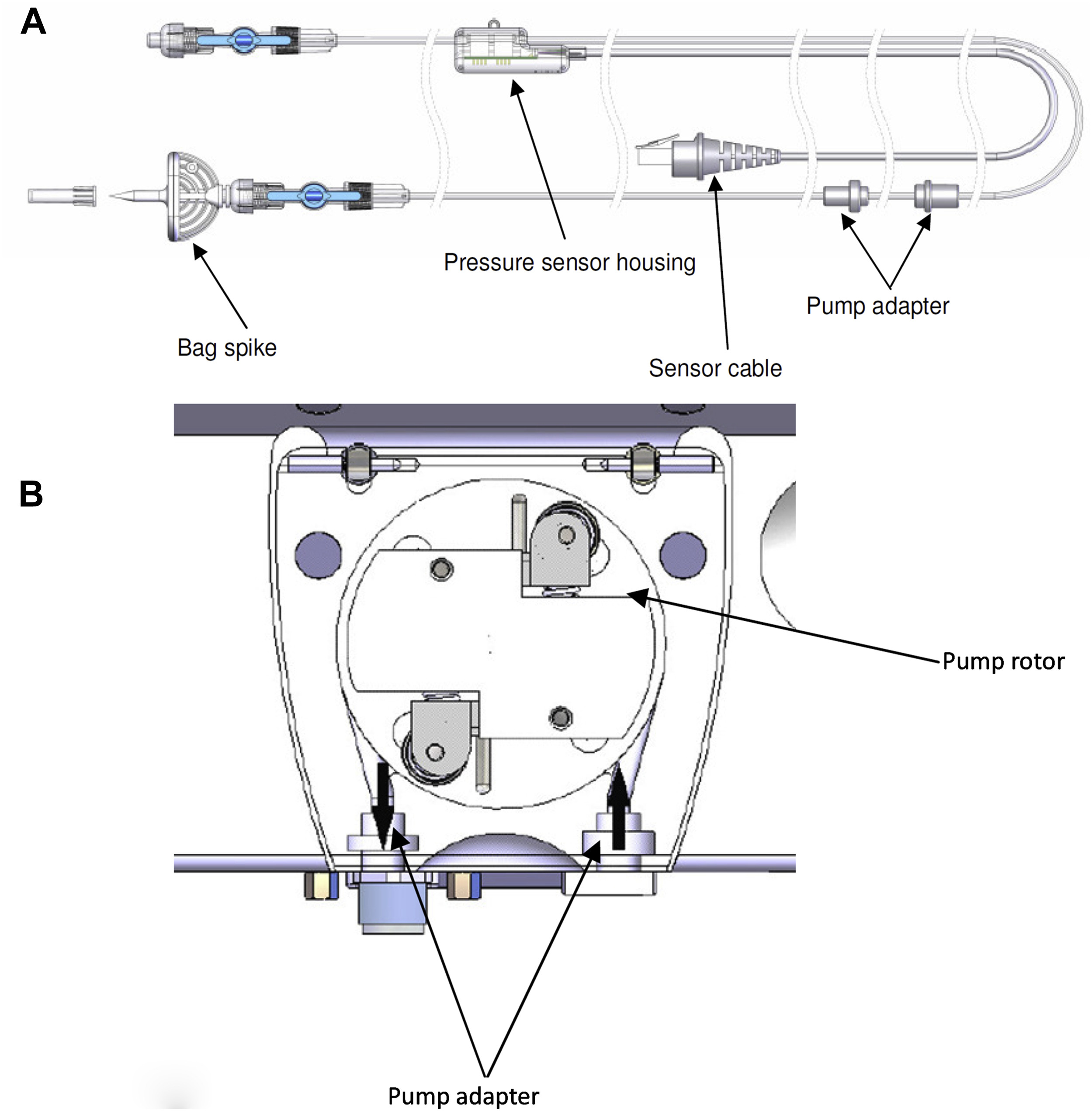 Automated pressure-controlled cerebrospinal fluid drainage