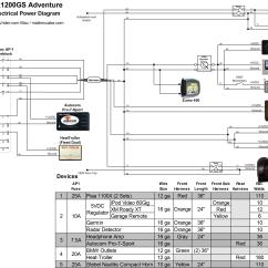 Bmw Z3 Wiring Diagram 1999 Ford Ranger Parts E28 Fuse Box Get Free Image About