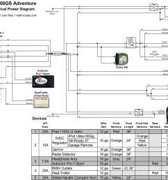 stebel air horn wiring diagram [ 3142 x 2401 Pixel ]