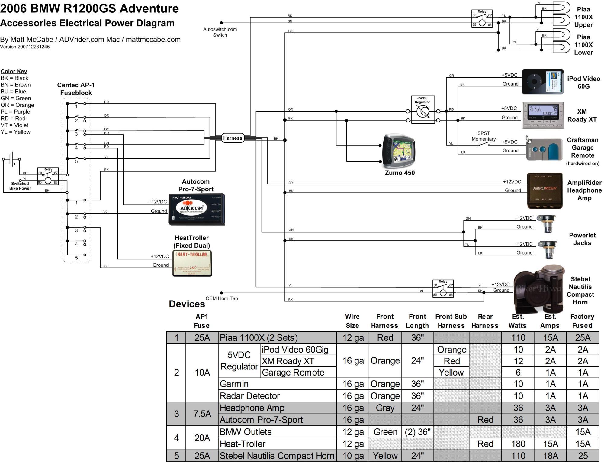 hight resolution of stebel air horn wiring diagram