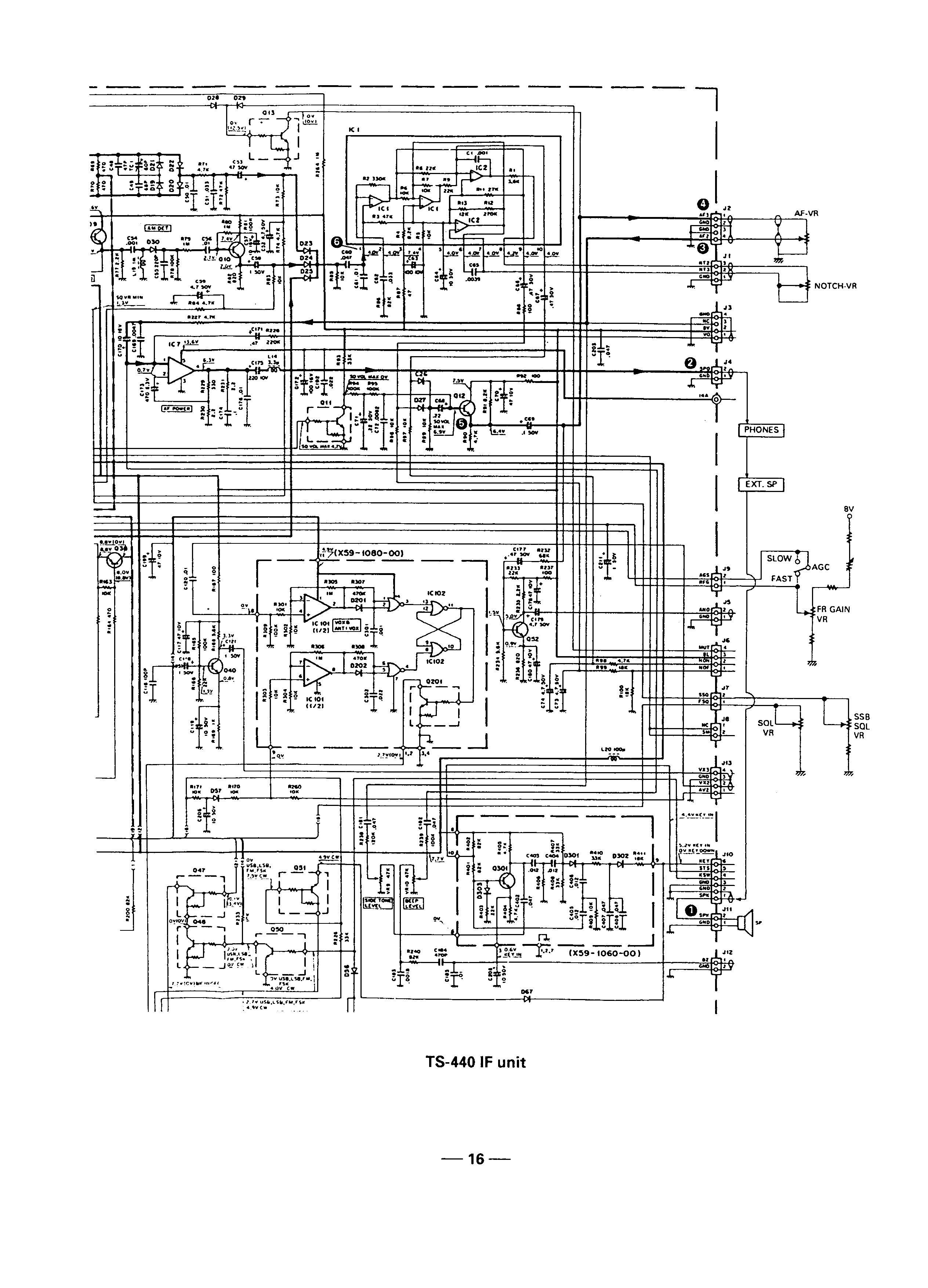 KENWOOD RTX Service Manual