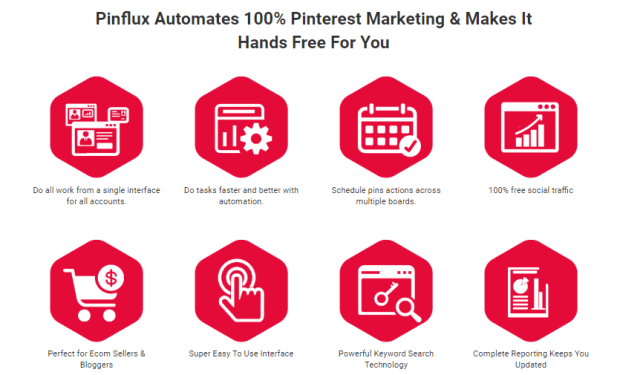 Pinflux V2 Pinterest Marketing Software by Cyril Gupta