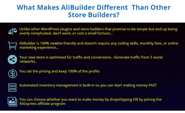 AliBuilder Premium Dropshipping Software by Abel Chika