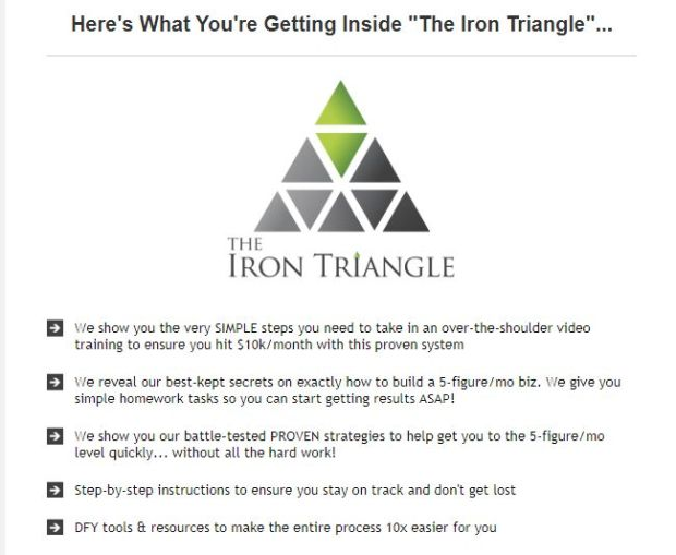 The Iron Triangle Training & OTO Upsell by Bill Hugall