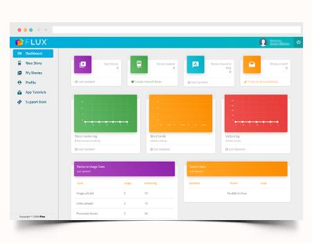 Flux Features - Brand New Flux Software