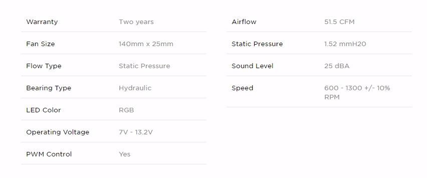 Corsair LL Series, LL140 RGB, 140mm Dual Light Loop RGB
