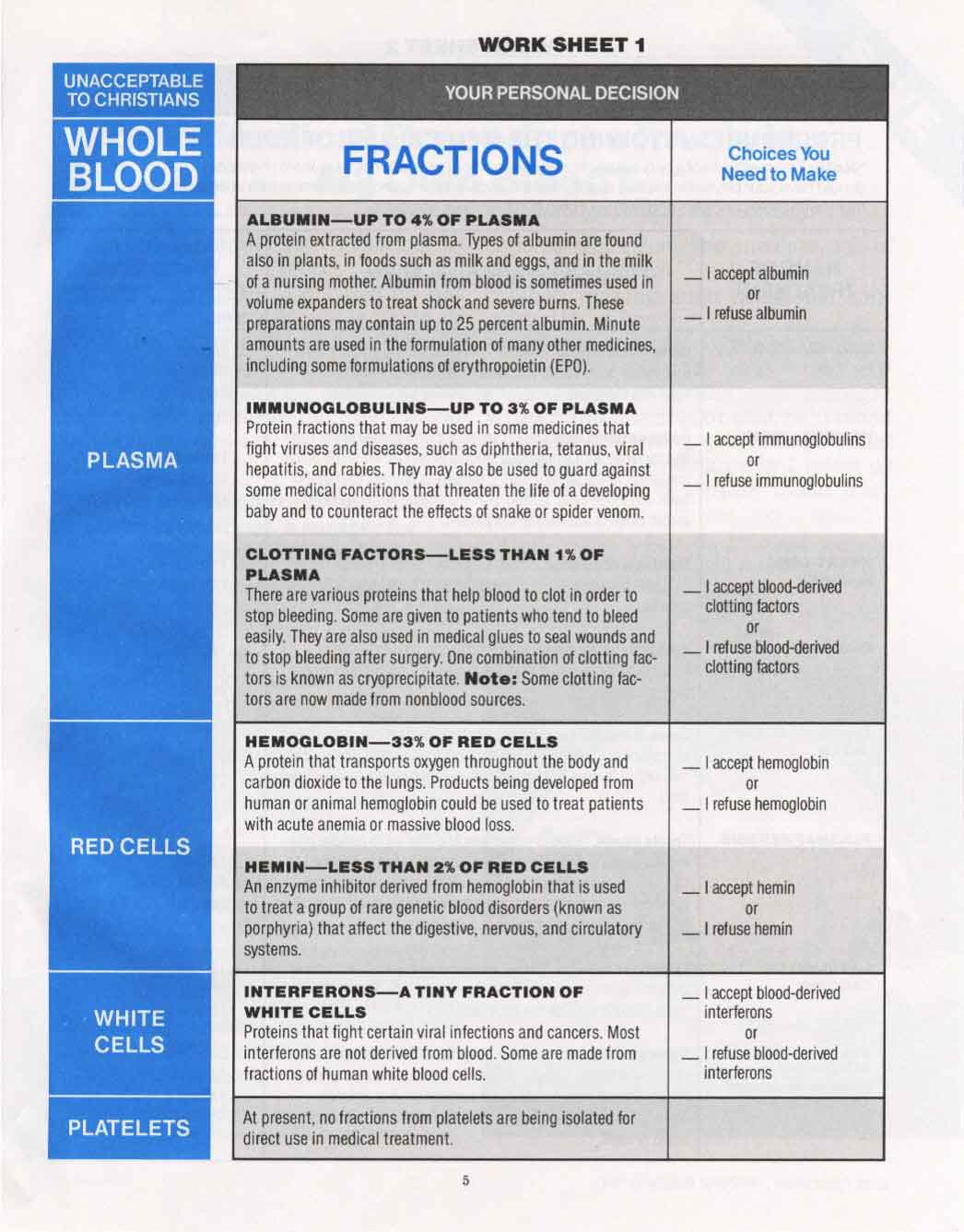 Jehovah S Witnesses And The Watchtower S Changing Stance On Blood Transfusions
