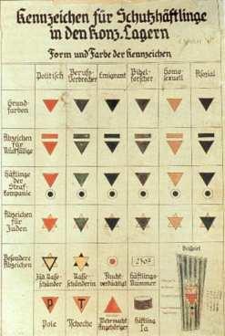 Nazi prisoner badges - Wikipedia