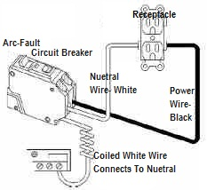 Arc Wiring Harness, Arc, Free Engine Image For User Manual