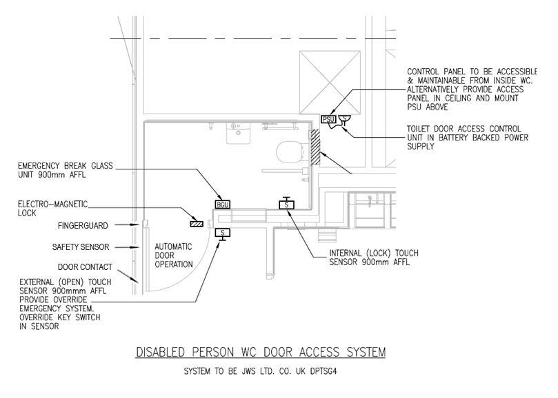 door control wiring diagram