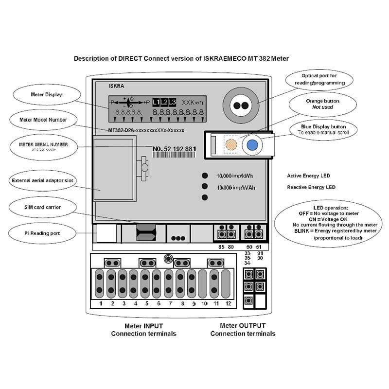 Iskra MT382-CT-MID Three Phase Digital Smart Meter (GSM