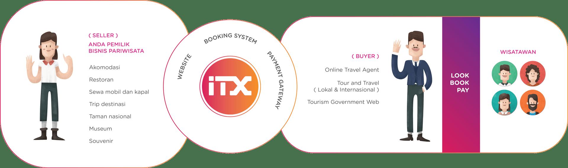 ITX_Illustration-3