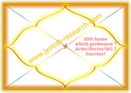 Career selection through astrology
