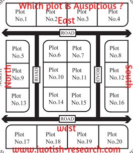 Vastu guidance for plot selection