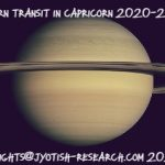 Saturn-transit-in-capricorn-2020 to 2023