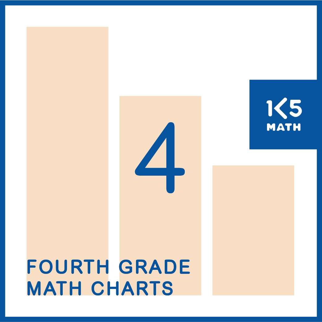 hight resolution of 4th Grade Number