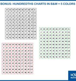 4th Grade Number [ 1800 x 1800 Pixel ]