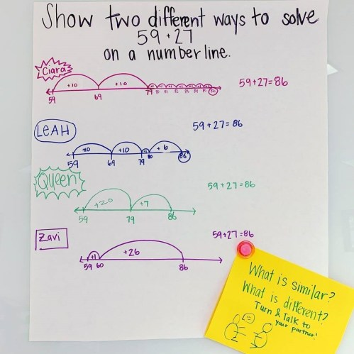 small resolution of What is an Empty Number Line?