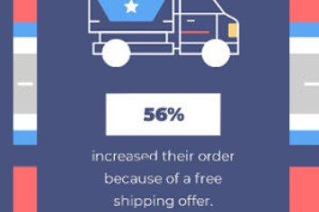22 tips free shipping strategy