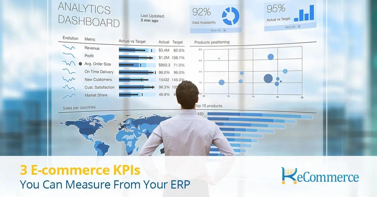 e-commerce KPIs