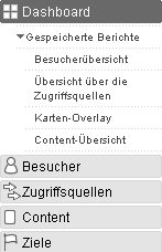 Google Analyze - menu dashboard