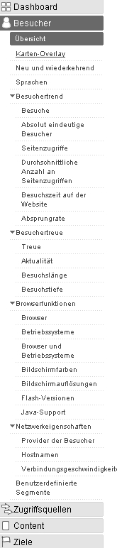 Google Analyze - menu Besucher