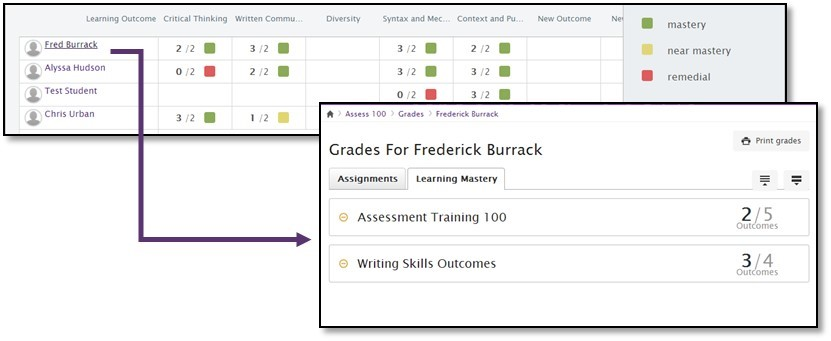 See the student view of the Student Learning Mastery Gradebook