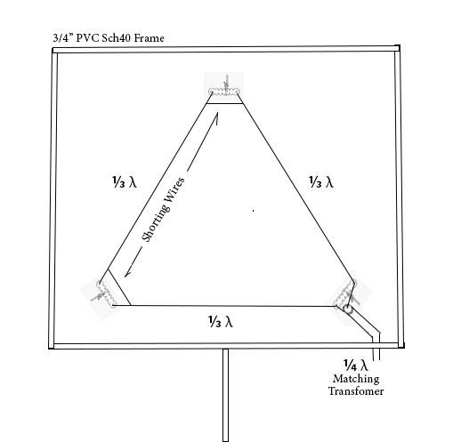 Indoor VHF Delta Loop Antenna – K0VAB