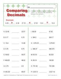 Comparing Decimals Worksheet - decimal dilemma 5th grade ...