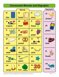 Consonant Blends and Digraphs Printable Activity