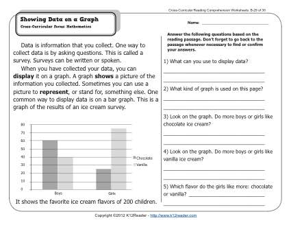 Showing Data On A Graph 2nd Grade Reading Comprehension