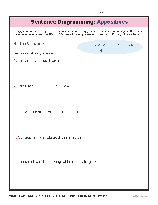 Sentence Diagramming Worksheet Appositives