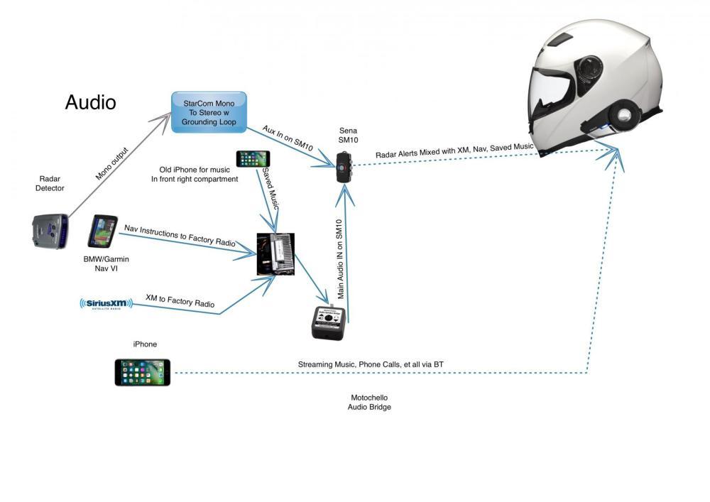 medium resolution of k1600gt wiring v1 audio jpg
