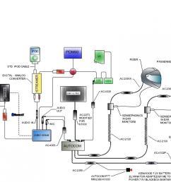 audio communication system using zumo 590lm bmw k1600 forum bmw garmin nuvi garmin zumo 590 wiring [ 1500 x 1200 Pixel ]
