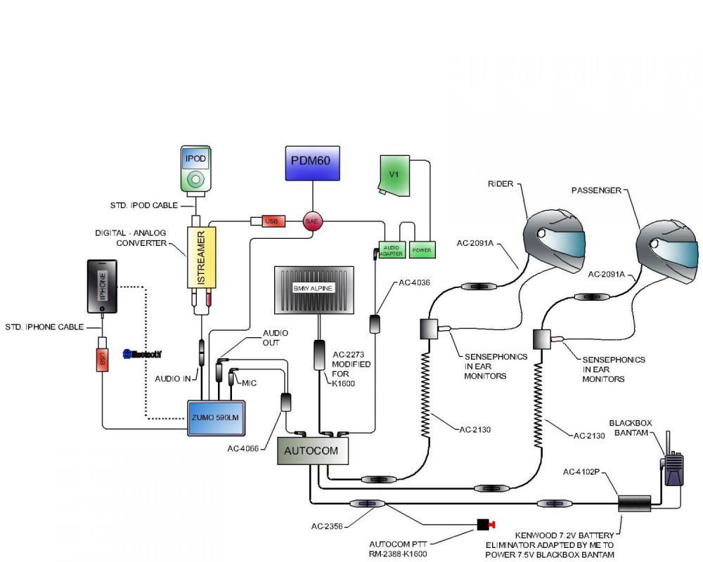 medium resolution of audio communication system using zumo 590lm bmw k1600 forum bmw garmin nuvi garmin zumo 590 wiring