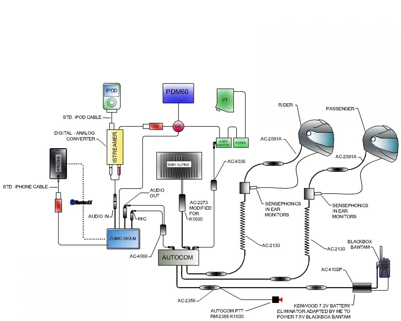 hight resolution of audio communication system using zumo 590lm bmw k1600 forum bmw garmin nuvi garmin zumo 590 wiring