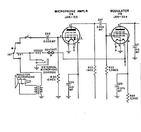 BC-611 Bench Tips