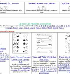 Blog post on Free Printing and Cursive Handwriting Worksheets   K5 Learning [ 833 x 1187 Pixel ]