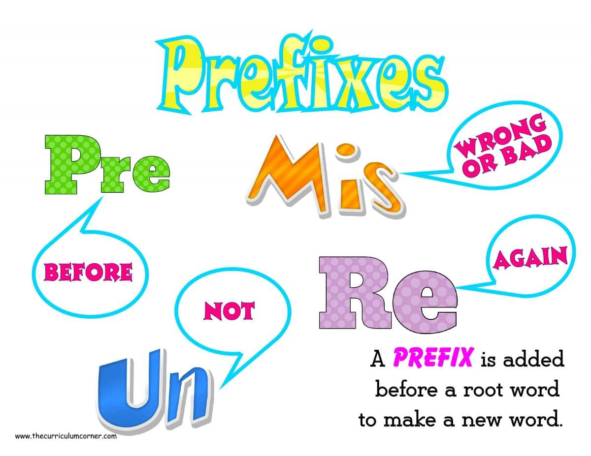 Building Vocabulary Productive Prefixes