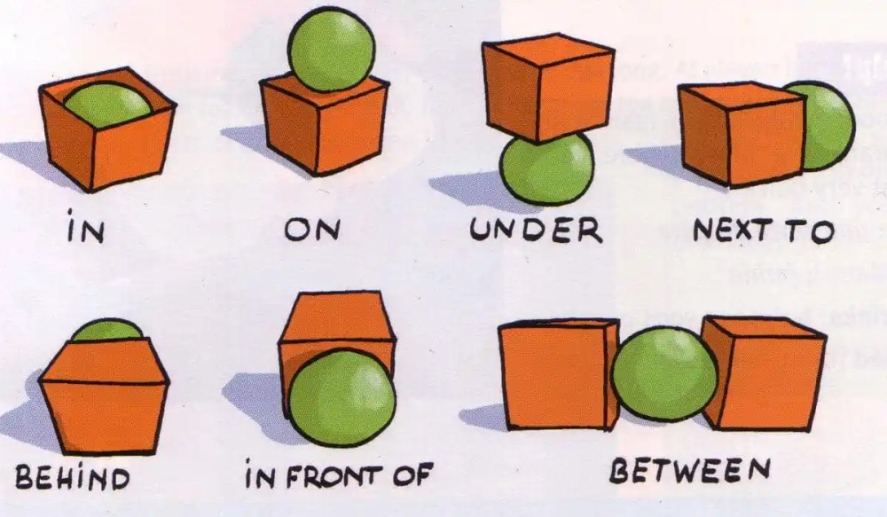 medium resolution of Playing with Prepositions of Place   K5 Learning