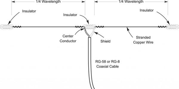 six meter dipole k5nd rh k5nd net