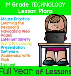 1st Grade - Technology Curriculum [ 960 x 960 Pixel ]