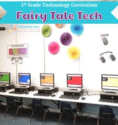 Fairy Tale Tech - Technology Curriculum [ 960 x 960 Pixel ]