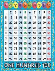 number chart blue also printable  worksheets rh  worksheets
