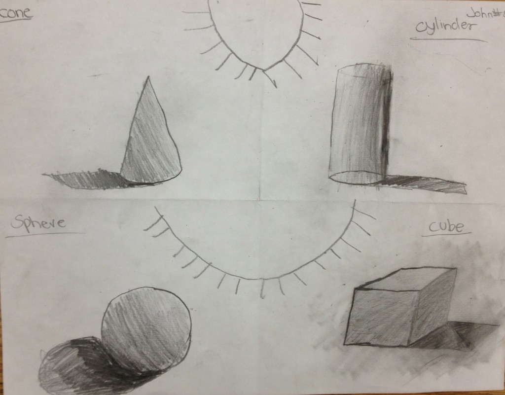 Drawing And Shading Forms K